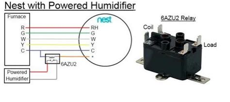 nest thermostat wiring diagram humidifier 5 wire