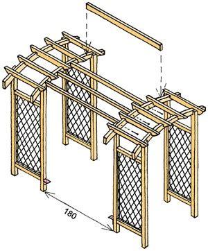 comment fabriquer une pergola 3453 comment fabriquer une pergola les fabricants d avenir