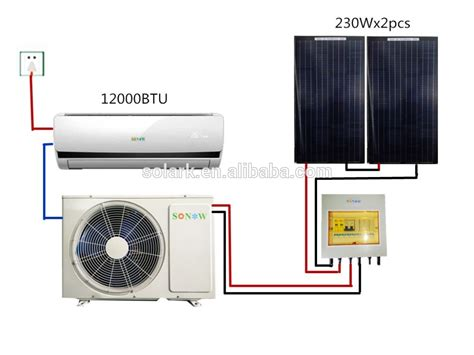 solar room solar room air conditioner air conditioner reviews check