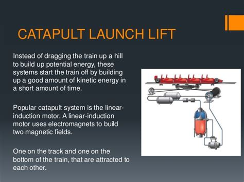 linear induction catapult rollercoaster