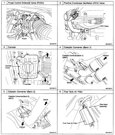 2004 Kia Sedona Engine Diagram Where Is The Emission Purge Valve 2006 Kia Sedona