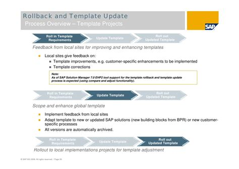it solution template sap solution manager global roll outs