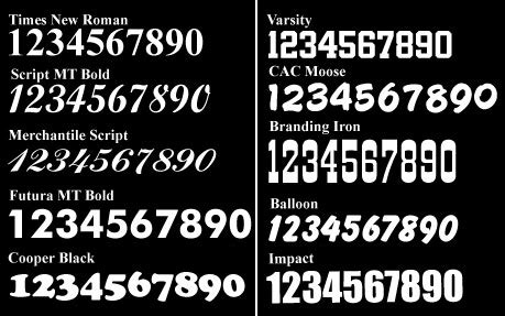 number fonts images bubble numbers font