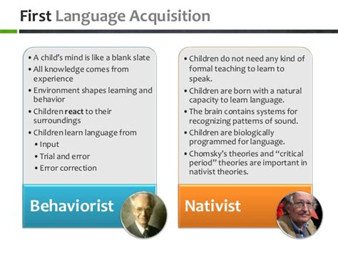 child language acquisition and development books intro to linguistics 16 psycholinguistics 2 language