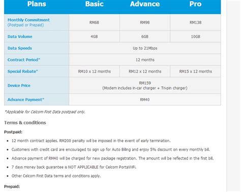 Modem Celcom Portawifi 谁用了celcom 21mbps portawifi modem plan 如何 宽频讨论区 网络专区 电脑联盟 论坛 佳礼资讯网