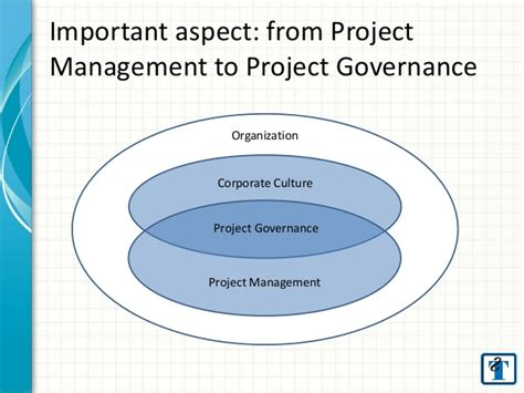 Mba New Product Development Projects by New Product Development Project Management