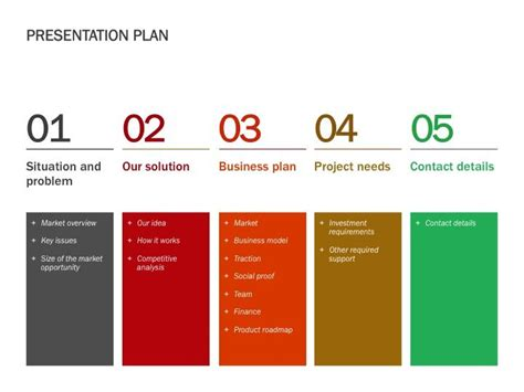 pin by goldman on graphics for presentations