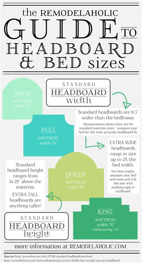standard headboard sizes remodelaholic your guide to headboard sizes