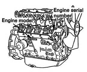 faqs isuzu diesel engines