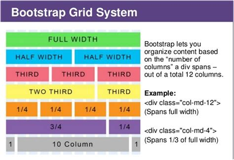 bootstrap div layout exles media queries with bootstrap phpsourcecode net