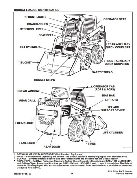bobcat 753 wiring diagram manual gallery wiring diagram