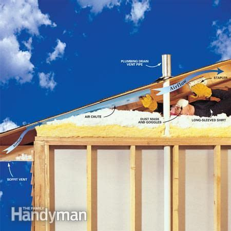 Prevent Dams The Family Handyman 1000 Images About Attic Ventilation Insulation On The Family Handyman Dams And