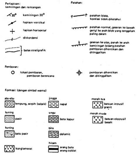 pengertian layout pada peta peta geologi dan pengertian peta geologi belajar geologi