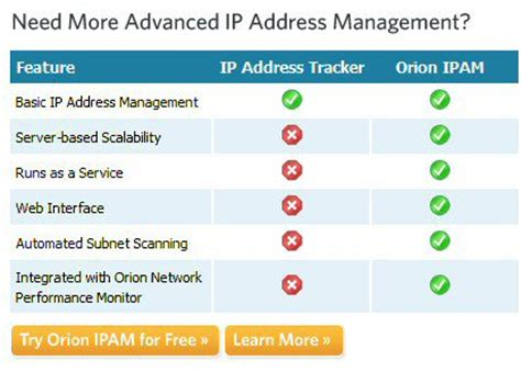 Free Address Finder Uk From Name Review Of Solarwinds Ip Address Tracker Ipat Free Network Utility