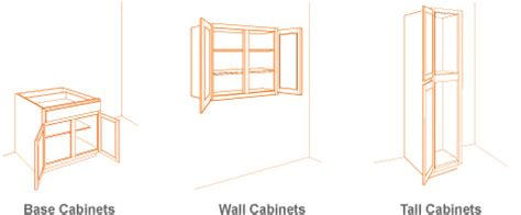 typical cabinet door dimensions interior design decor