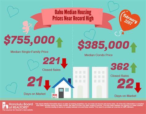 Oahu Property Tax Records Condominium Sales Archives Sunset Homes Llc
