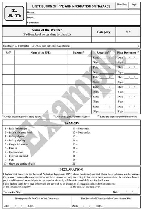 Ppe Ppe Checklist Template