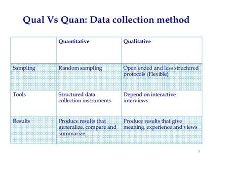 3 essay writing tips to methods of data collection in