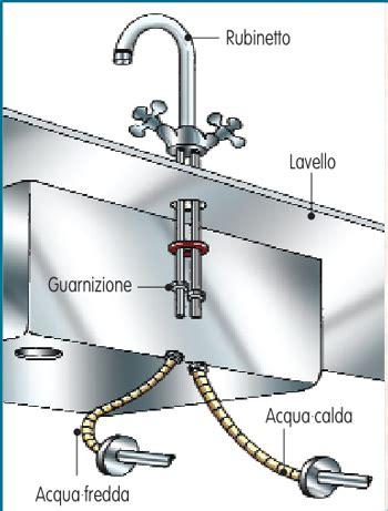parti di un rubinetto come installare il lavello e il rubinetto da cucina