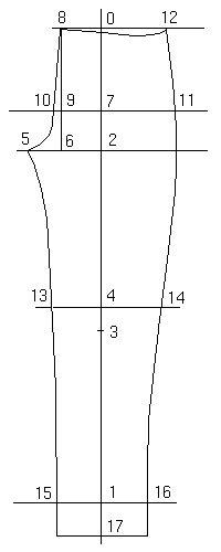 pattern drafting of pants drafting men s pants pattern