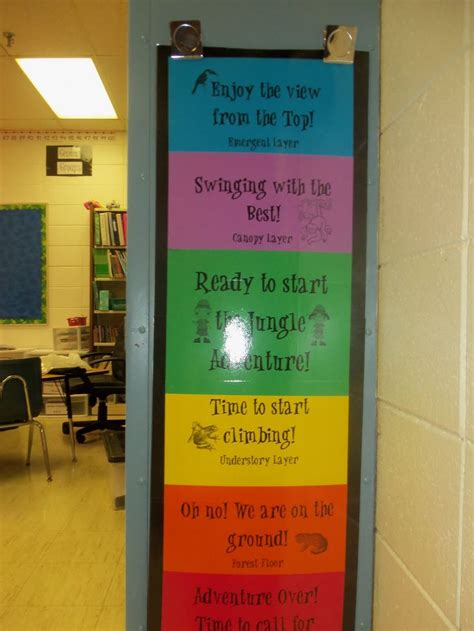 theme teaching definition 74 best images about jungle theme on pinterest