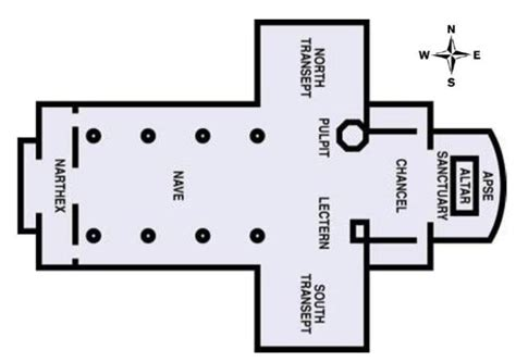basilica floor plan understanding the medieval cathedral part 1 james b shannon