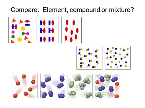 is table salt a compound or mixture matter and change ppt