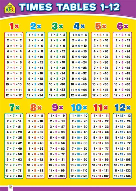 school zone wall chart times tables wall charts