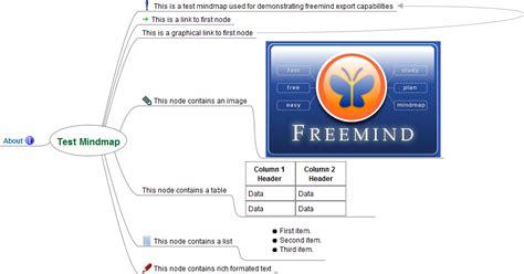 thinking   export freemind mind map  java applet