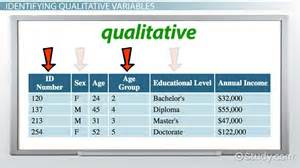 Difference Between Curriculum Vitae And Resume by Collections Of College Math Statistics Examples