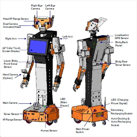 H Infinity Control Of An Autonomous Mobile Robot by Irobotec H20 Robot