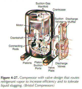 carlyle compressor wiring diagram k