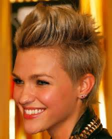 Short haircuts and hair styles gallery