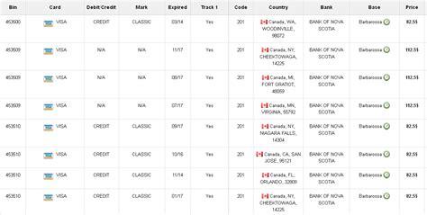 emirates zip code zip code uae london time sydney time