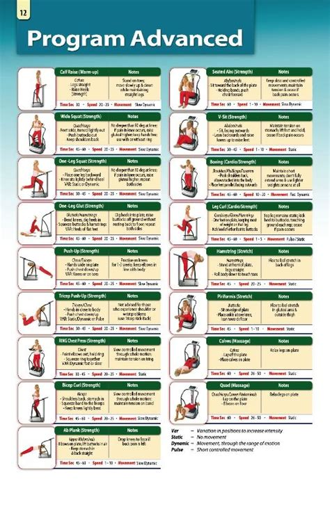 7 supplements to subdue hypothyroidism 37 best images about whole vibration exercises on