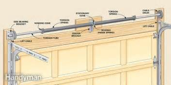 Garage Door Side Springs Garage Astounding Garage Door Torsion Designs Garage Door Torsion Lowes Garage