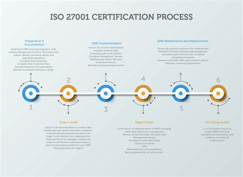 asset register template iso 27001 getting on board with iso 27001 device42 can help the