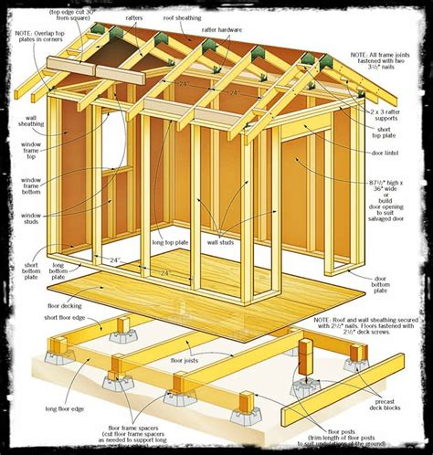 garden builder plans and for 35 projects you can make books shed plans 8 x 8 wooden project tools handy