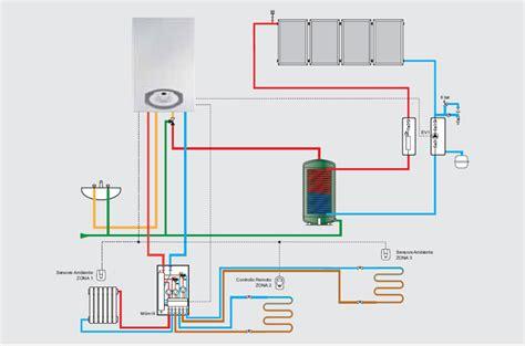camini per caldaie a condensazione prodotti archives caldaia a condensazione
