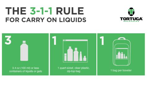 united airlines packing guidelines the carry on luggage rules to live by