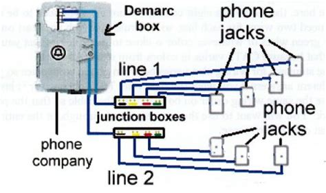 afzal ranjha easy basic house wiring diagram for phones
