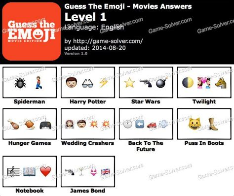 film brief junge emoji quiz 25 best ideas about guess the emoji on pinterest the