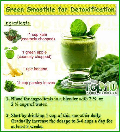 Home Detox From by Home Remedies For Detoxification Remedies Smoothies And