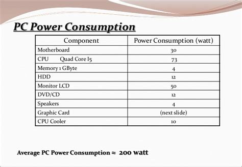computer power calculation