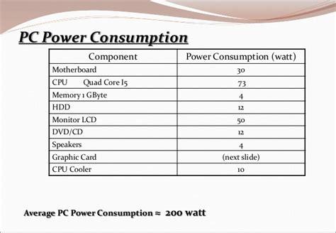 computer power calculation