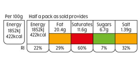 healthy fats nhs how to eat less saturated live well nhs choices