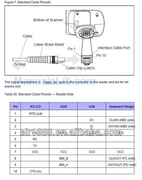 Kabel Ps 2 Genuine Motorola Symbol Scanner Barcode Scanner Barcode scanner cable for symbol ls2280 barcode scanner