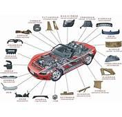 国内汽车�料零部件需求增长明显 行业资讯 行业