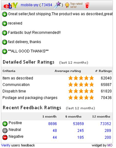 ebay feedback request template free ebay report card widget ebay feedback widget ebay