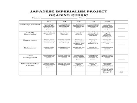 japanese imperialism lesson plans worksheets lesson planet
